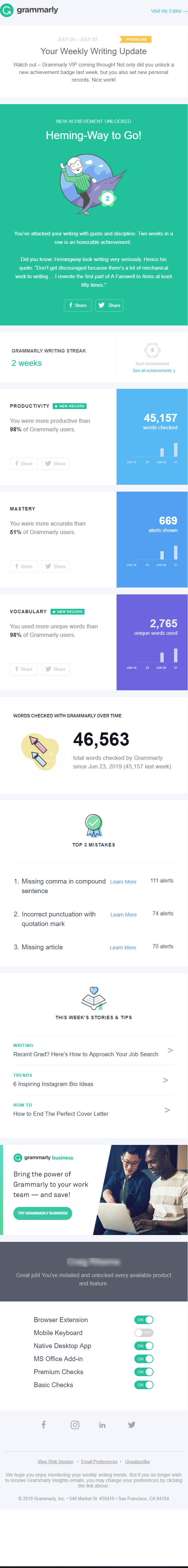Grammarly - Your Weekly Writing Update