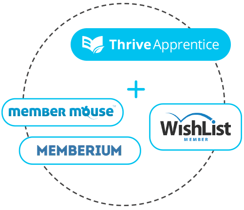 Thrive Apprentice Membership Plugins